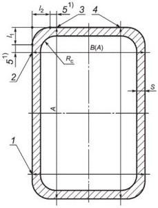 сортамент профильной трубы